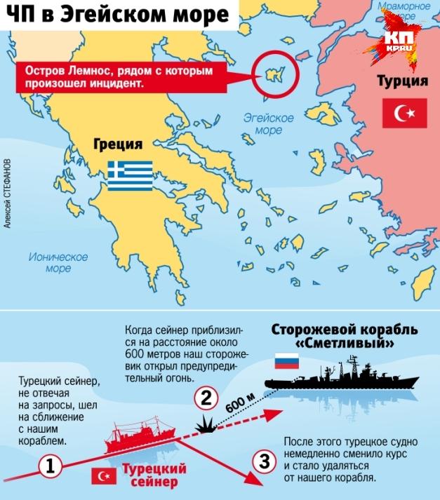 Наши моряки по радиосвязи неоднократно пытались установить с турками контакт, но тщетно Фото: Алексей СТЕФАНОВ