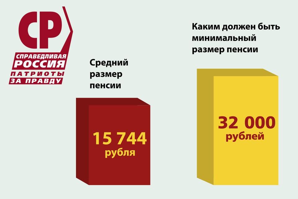 Лидер «СПРАВЕДЛИВОЙ РОССИИ – ЗА ПРАВДУ» предложил ликвидировать ПФР