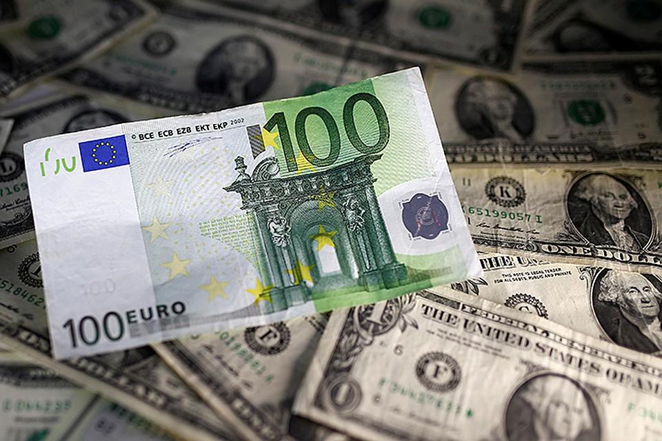Курс доллара и евро на форексе