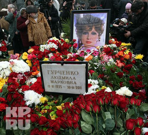 парфюмерной гурченко людмила трагедия с ее внуком пока