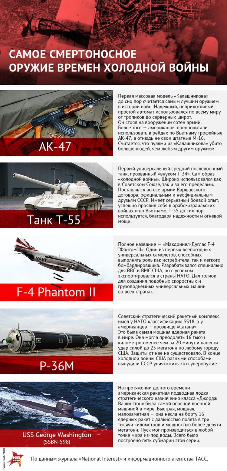 Самое смертоносное оружие времен холодной войны