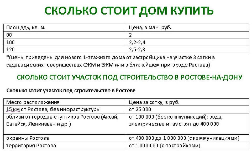банки где дают кредит без залога 2000000
