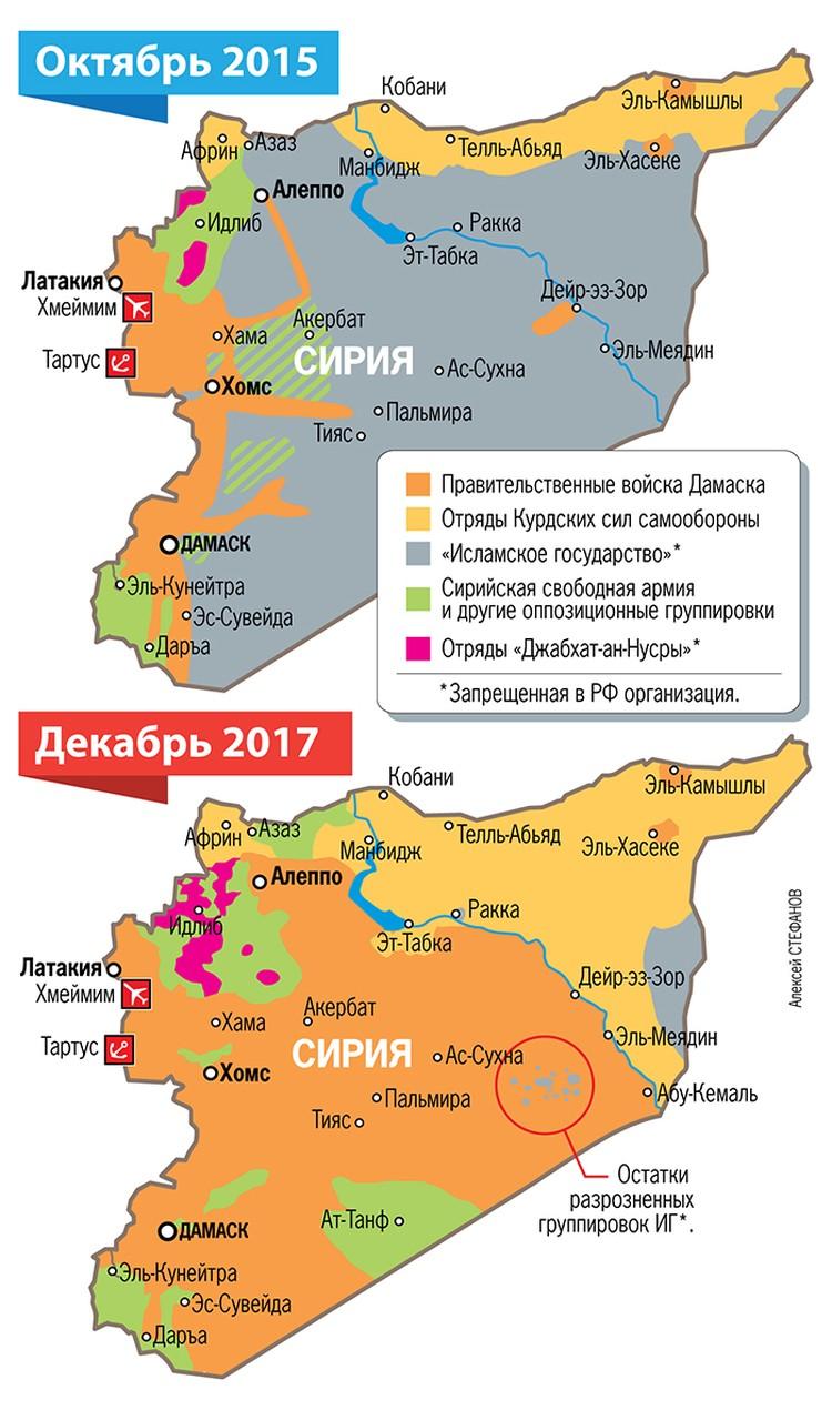 За два с небольшим года Вооружённые силы России вместе с сирийской армией разгромили наиболее боеспособную группировку международных террористов