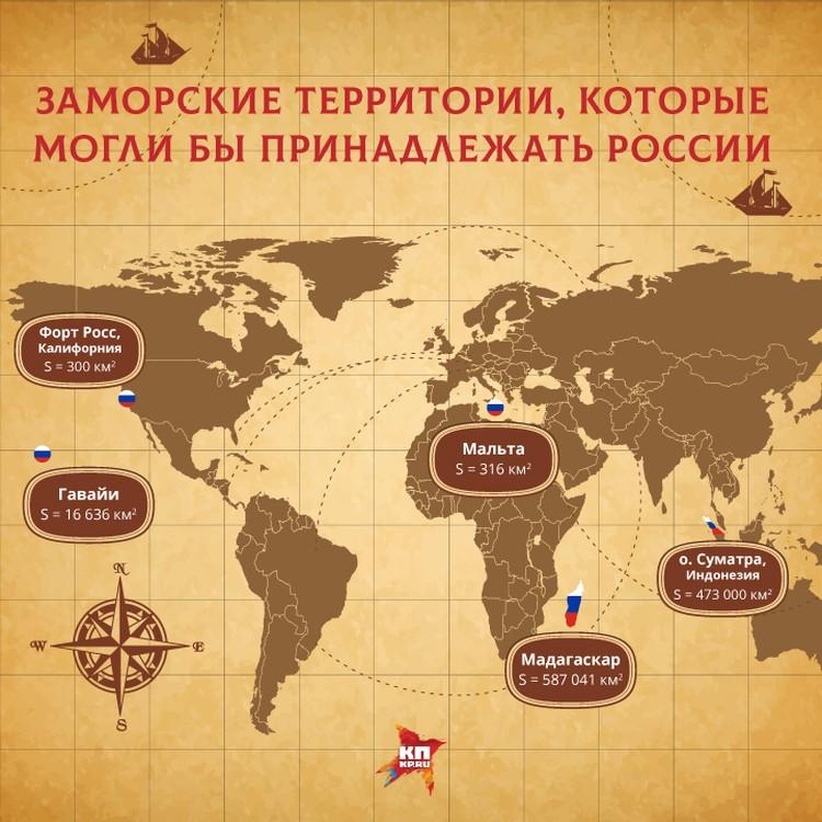 Многие экзотические уголки планеты могли бы принадлежать России
