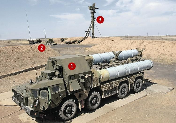 В развернутом виде С-300 - это целый комплект боевых машин: 1-пусковая установка с ракетами, причем таких установок может быть до 6 штук в одном комплексе; 2-вспомогательные машины; 3-командный пункт с радиолокатором обнаружения.Фото: Дмитрий РОГУЛИН/ТАСС