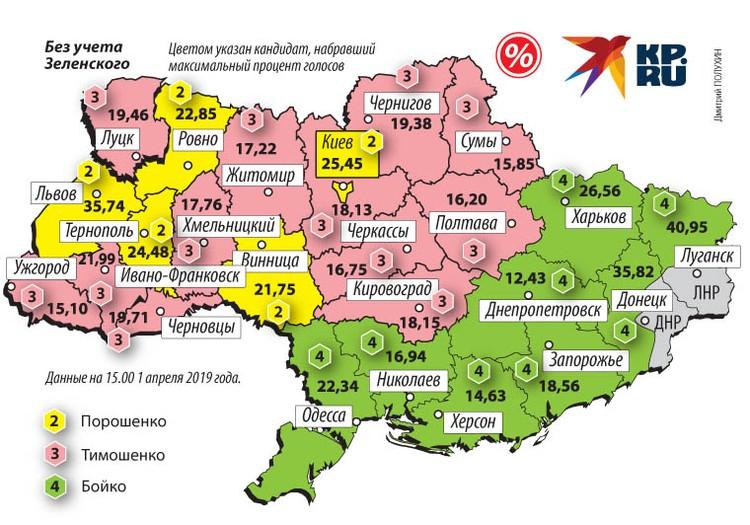 Результаты без учета победителя первого тура Владимира Зеленского.