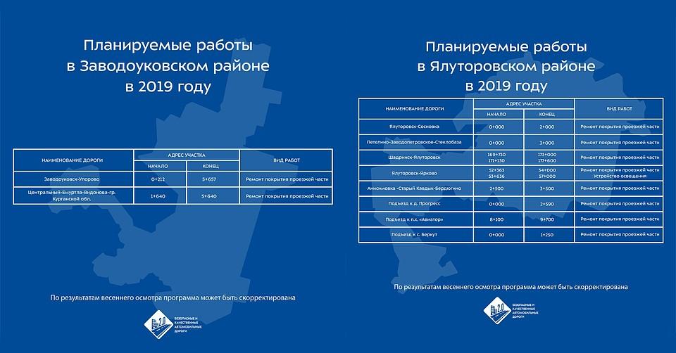 карта курской области с районами и деревнями и дорогами и реками напечатать
