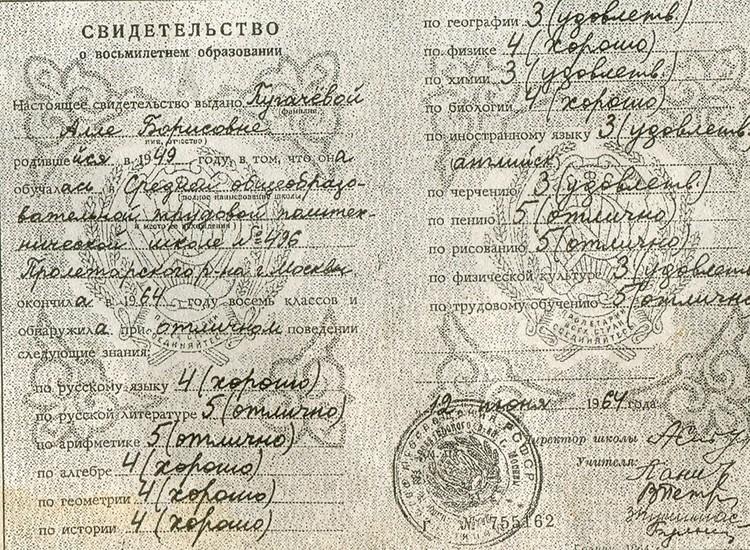 Свидетельство о восьмилетнем образовании Пугачевой