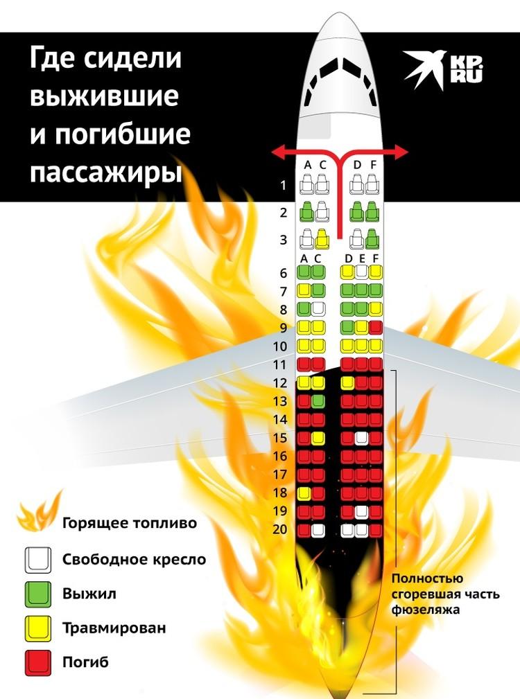 Владимир Евменьков сидел на месте 6F.