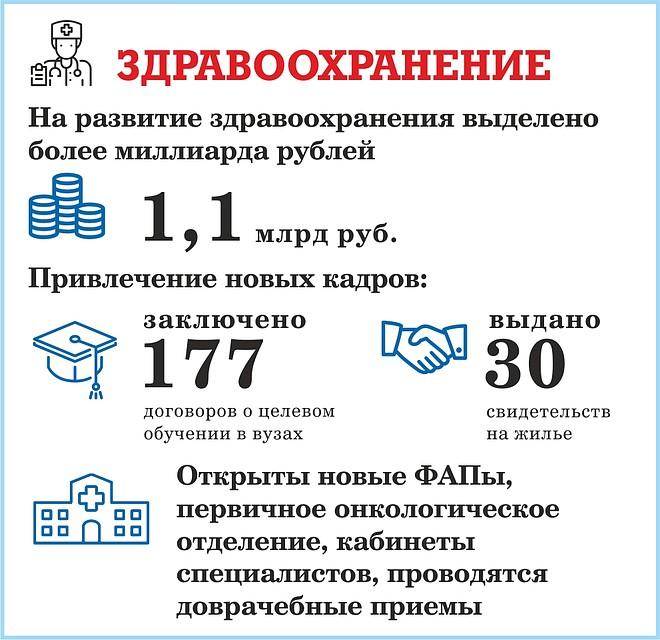 15 января планируется взять кредит на 24 месяца 177 75 кредиты наличными барнаул онлайн
