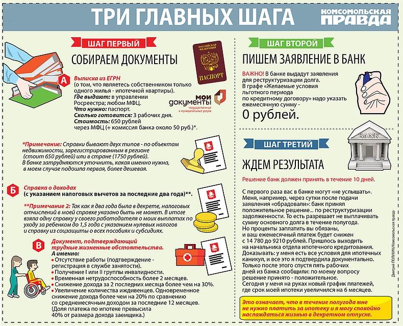 банки которые дают кредит без справок о доходах и подтверждения занятости уфа