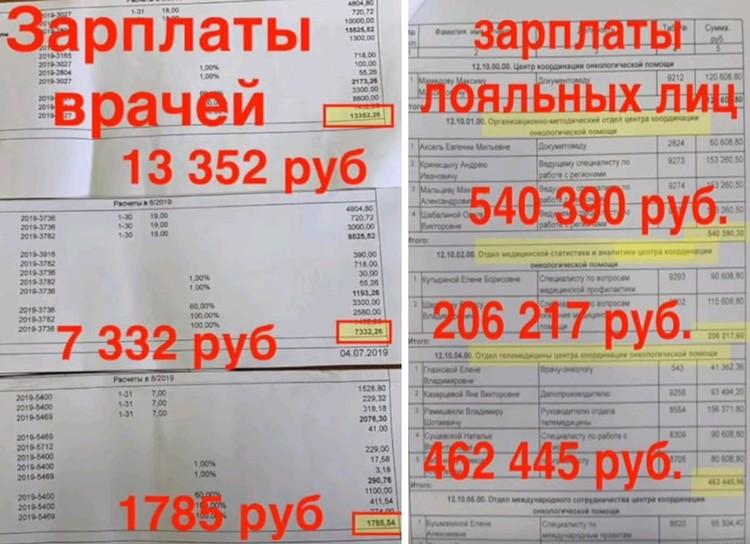 В распространенном видеообращении медики онкоцентра имени Блохина говорят о несправедливом распределении зарплаты.