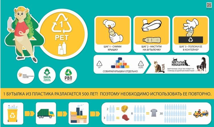 На каждом из контейнеров - понятная инфографика Фото: vk.com/azov_eka