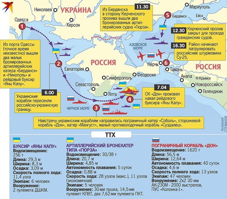 Провокация в Керченском проливе. Как это было