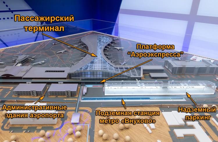Так выглядит макет будущего аэровокзального комплекса «Внуково». Фото: vnukovo.ru