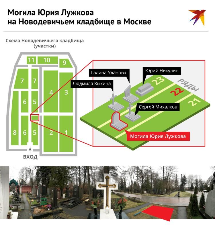 Лужкова похоронят рядом с Зыкиной и Михалковым