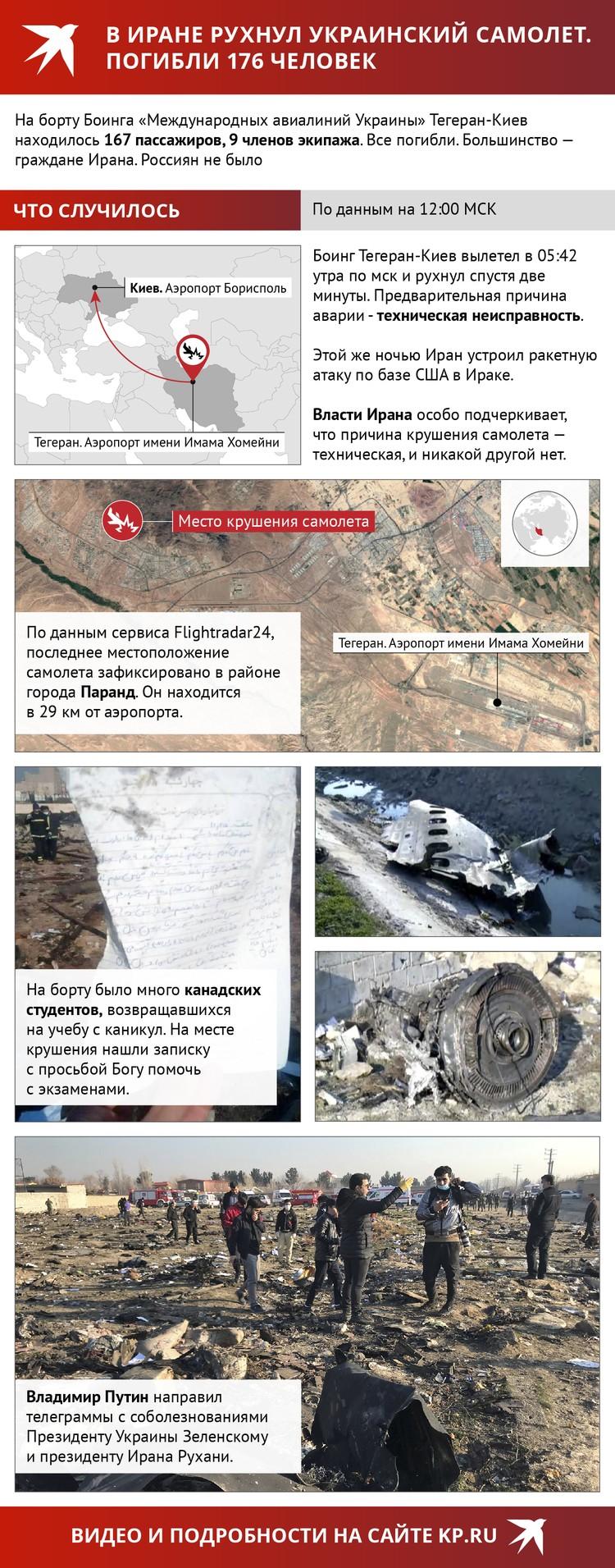 """Хроника крушения """"Боинга-737-800"""" украинской авиакомпании под Тегераном."""
