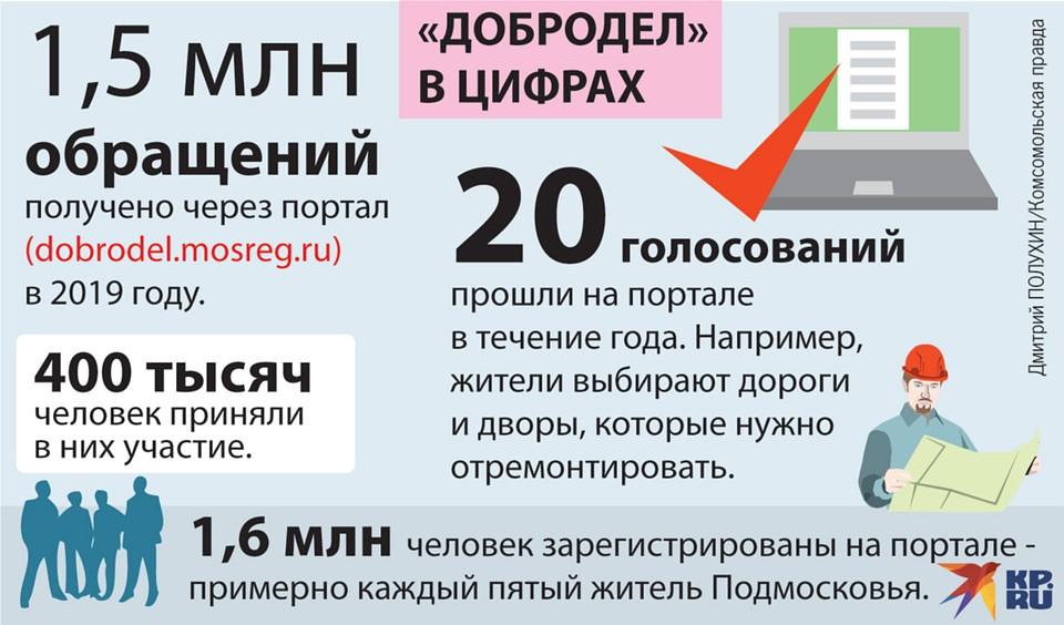 15 января планируется взять кредит в банке на 6 месяцев 1 млн рублей 1.2дебетовая карта восточный банк отзывы стоит ли открывать