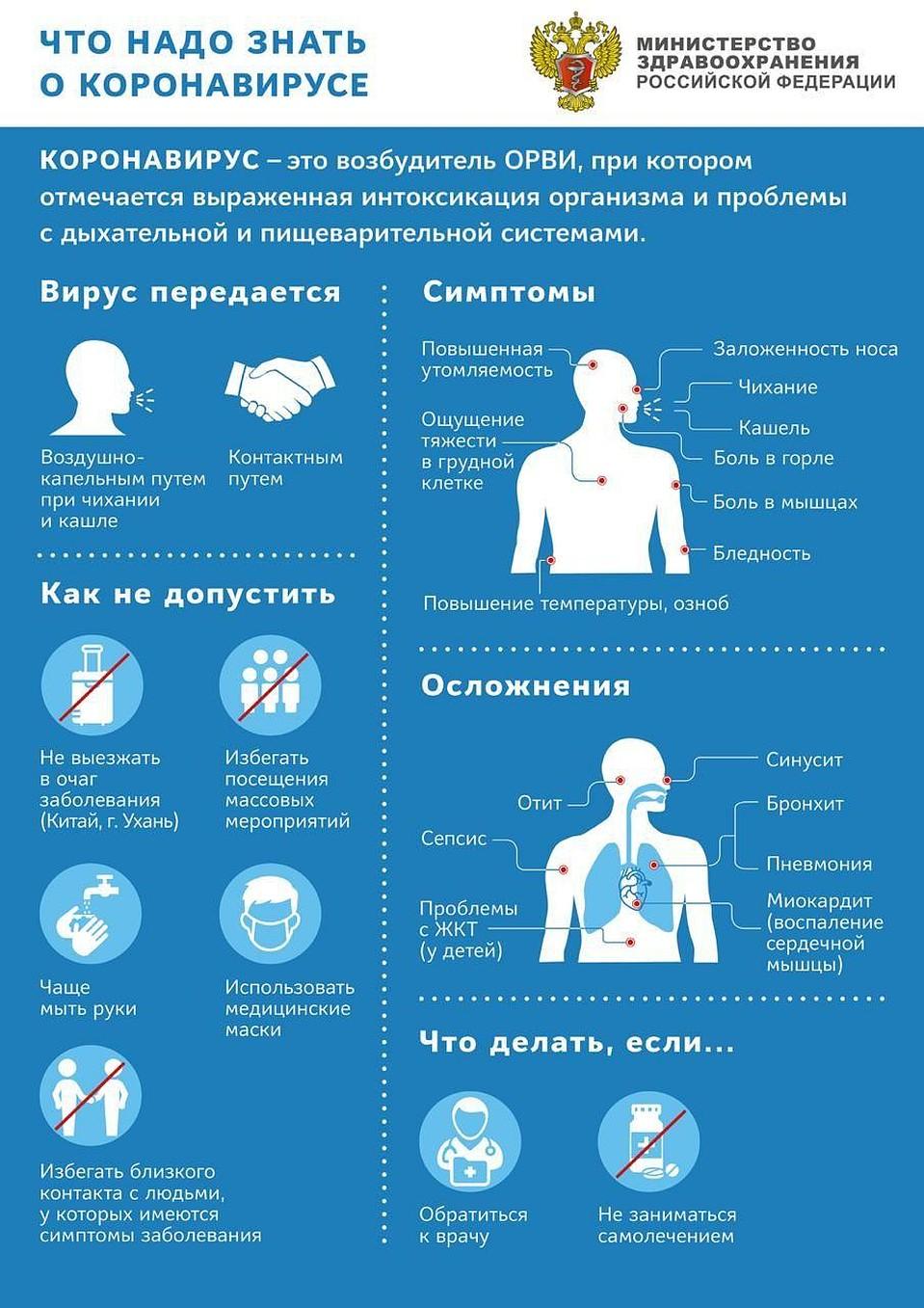 Вирус передается воздушно-капельный путем и при контакте с зараженным человеком