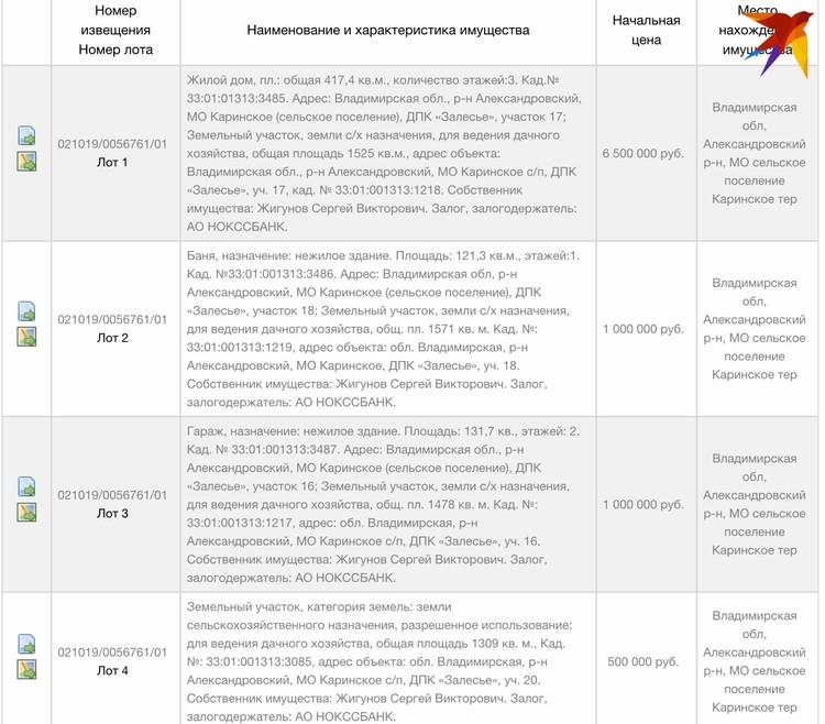 Любимая дача Жигунова ушла с молотка за 9 миллионов рублей.