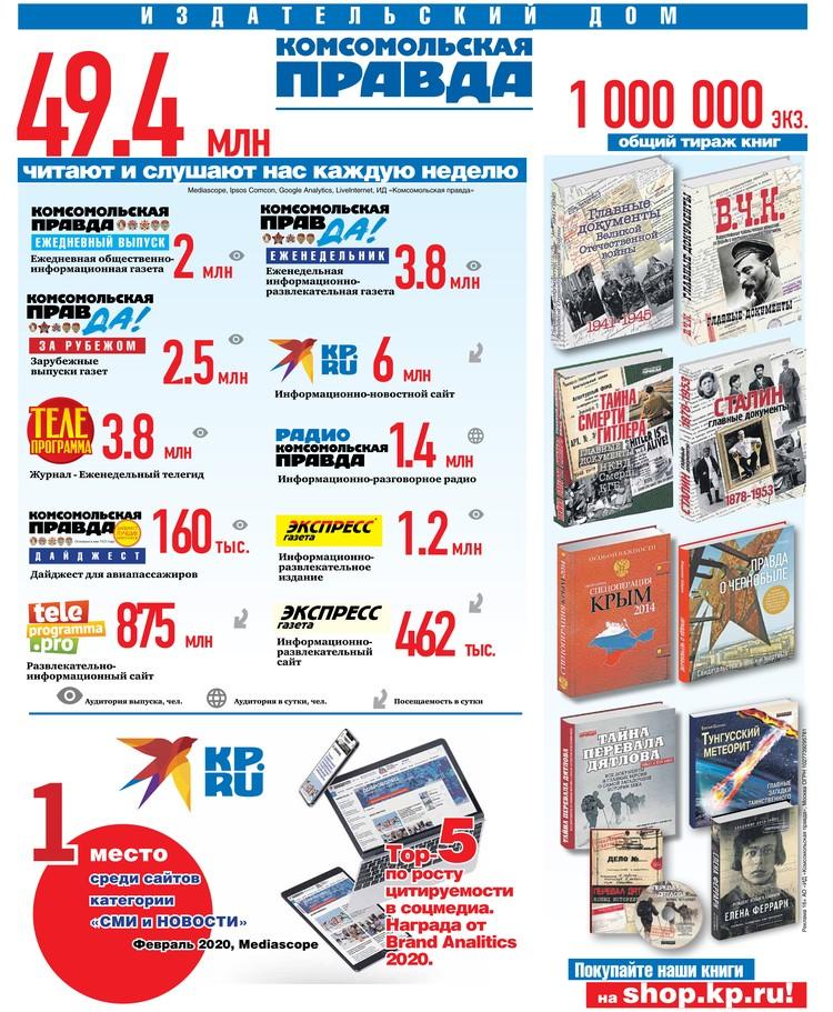 «Комсомолка» сегодня самая популярная и массовая газета в стране
