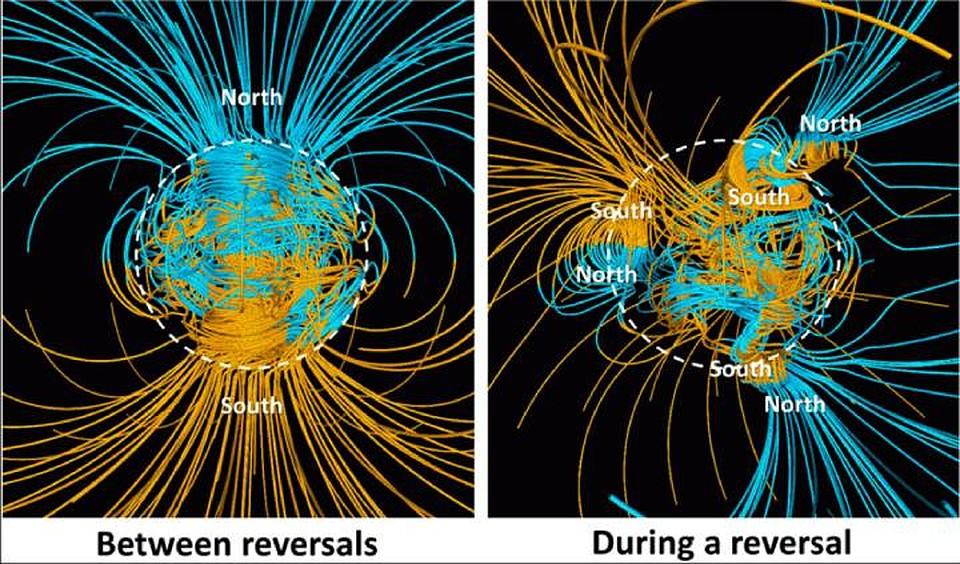 Во время инверсии магнитные полюса могут размножиться.