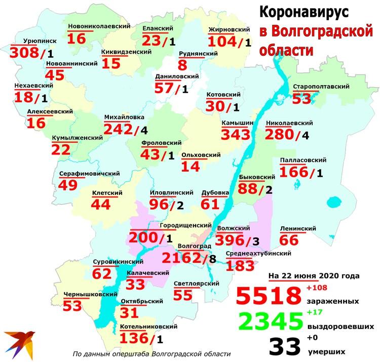 Статистика и география: сколько заболевших коронавирусом в Волгоградской области, распределение по городам и районам данные на 22 июня 2020.