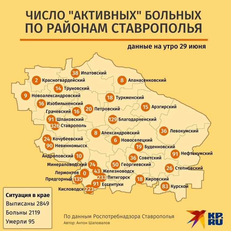 """Количество """"активных"""" пациентов в каждом районе Ставрополья. Данные на утро 29 июня. Источник: Роспотребнадзор Ставрополья"""