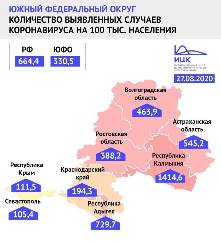 Обстановка с коронавирусом в Волгоградской области одна из сложных в ЮФО. Инфографика ИЦК.