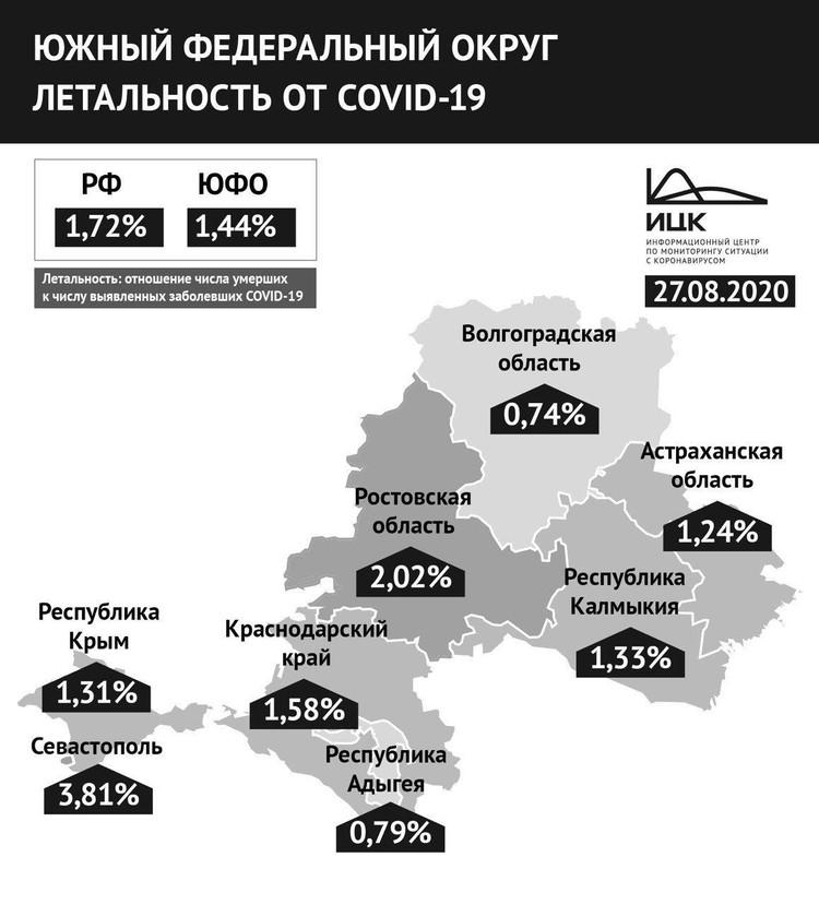 С начала пандемии в Волгоградской области умерли 87 человек. Инфографика ИЦК.