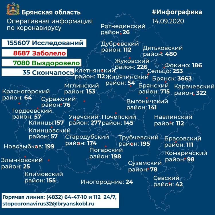 Карта распространения коронавируса в Брянской области.