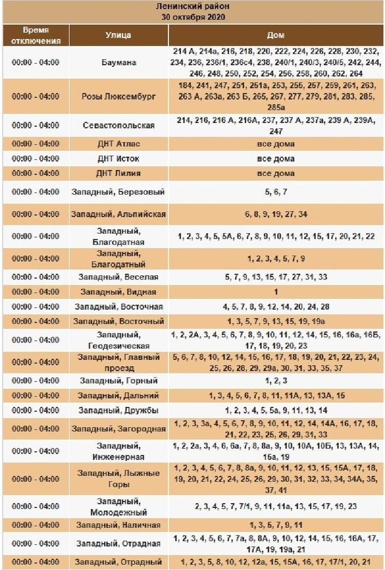 Отключение электричества в Иркутске 30 октября 2020:Ленинский район. Фото: ИЭСК