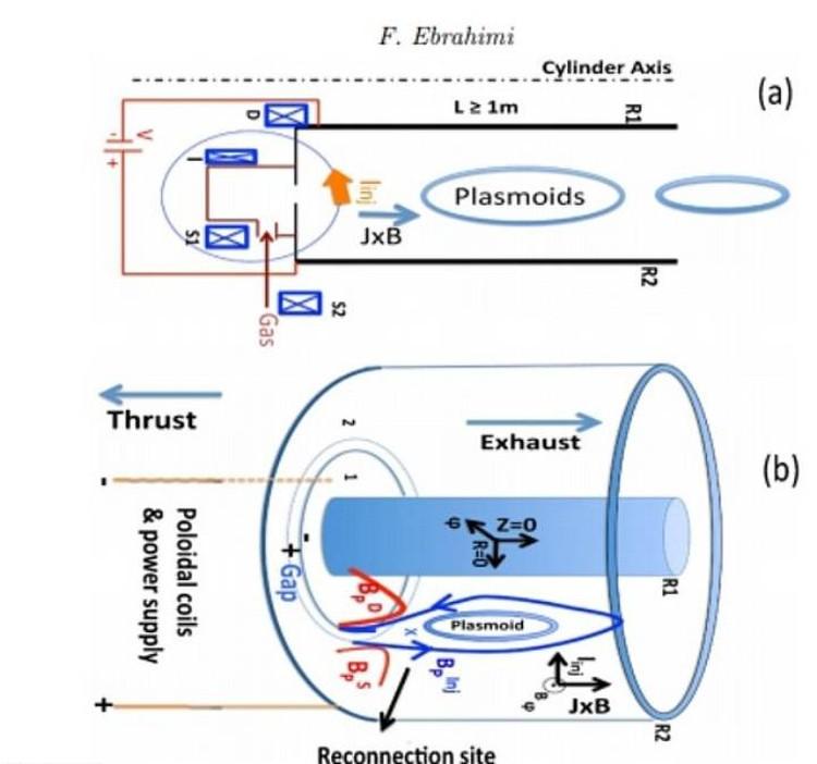 Принципиальная схема двигателя Ибрагими.