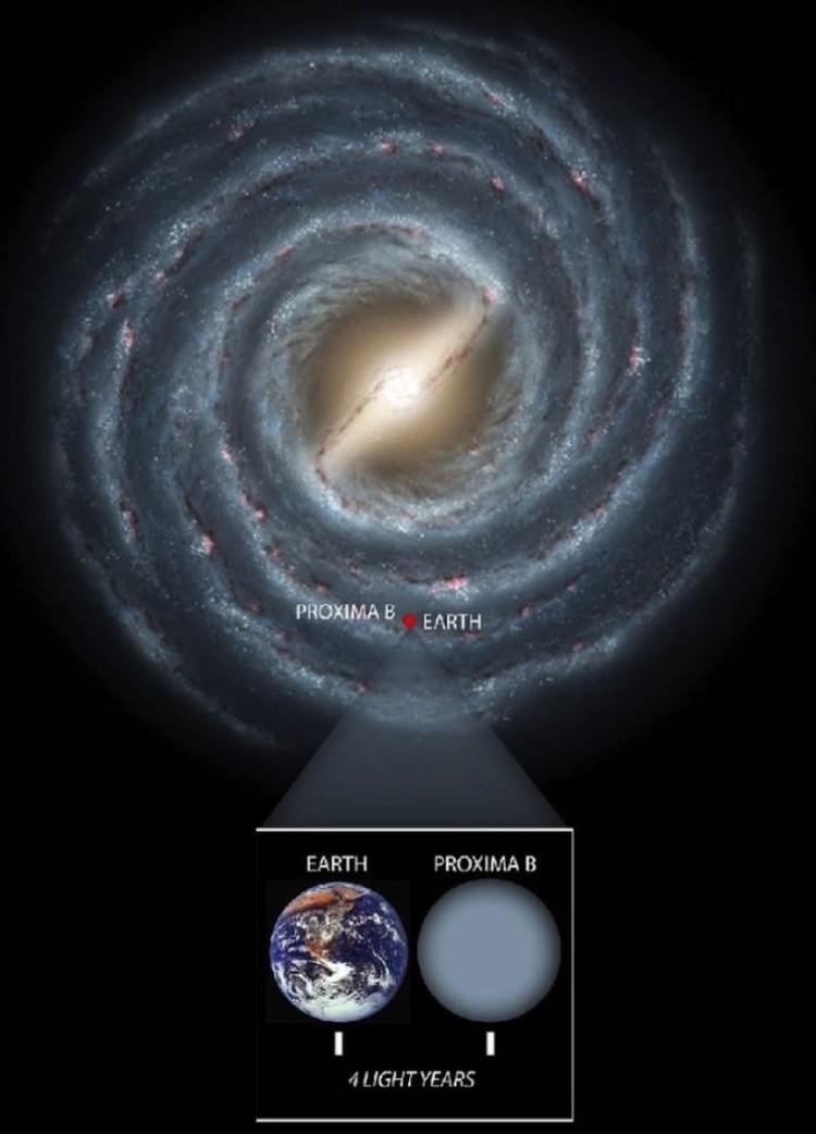 Планету, расположенную у ближайшей к Солнцу звезды ученые считали перспективной в смысле поисков разумной жизни.
