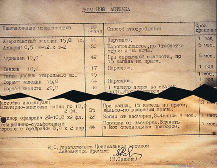 Документ из Российского государственного архива социально-политической истории