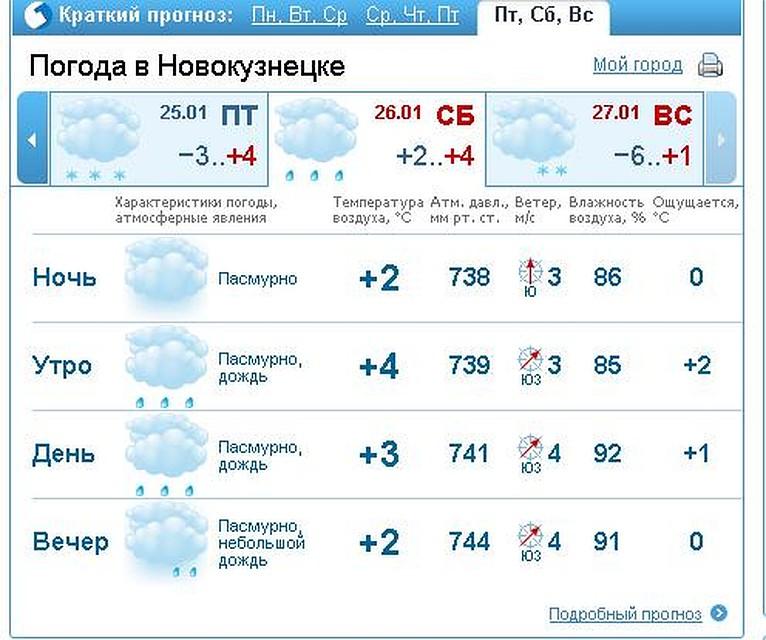 погода карталы на 10 дней самый точный гисметео кредит в россии в крыму условия