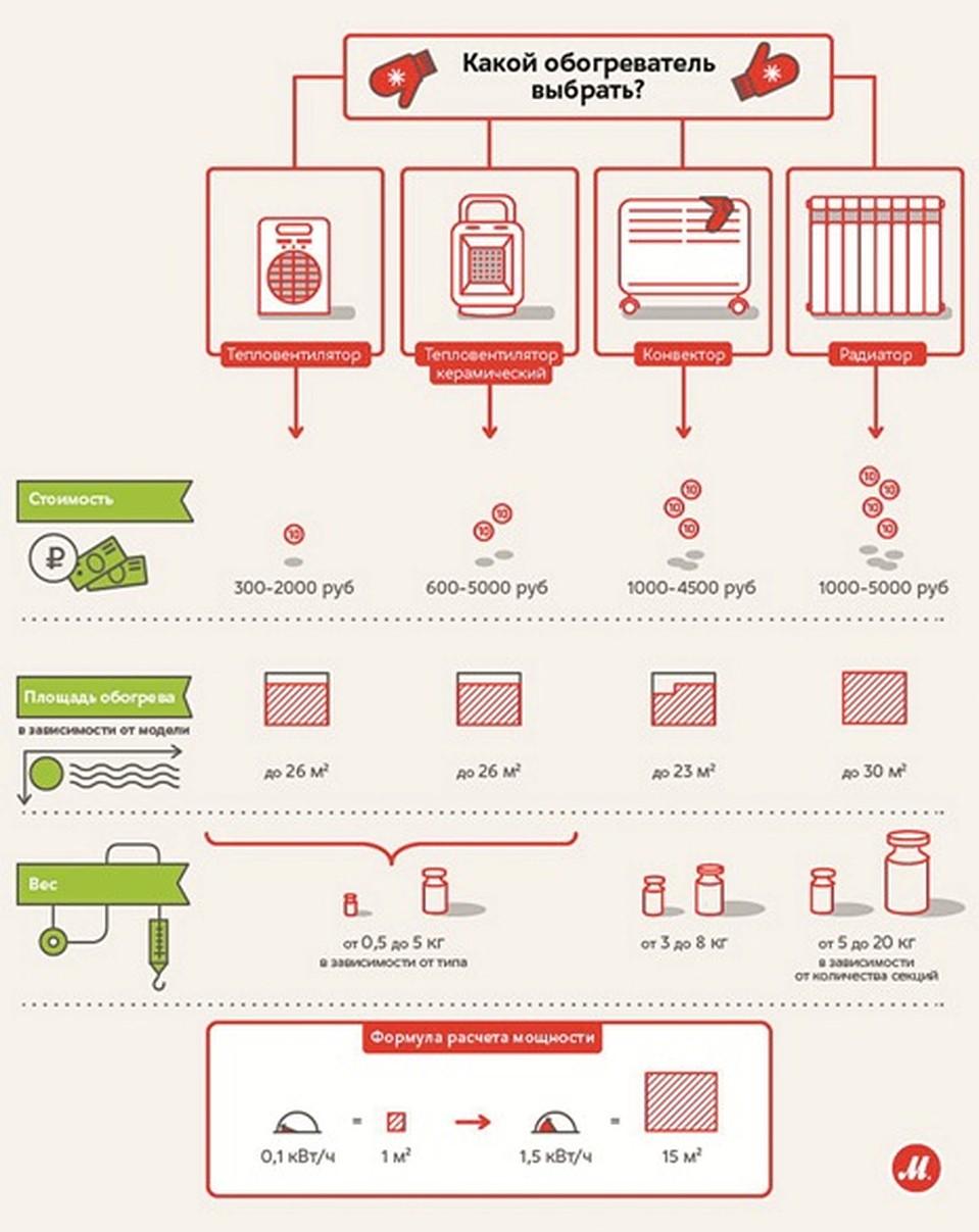 Коды больничных листов и их расшифровка