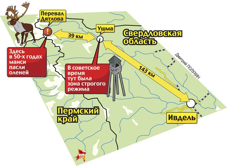 Схема маршрута группы Дятлова...